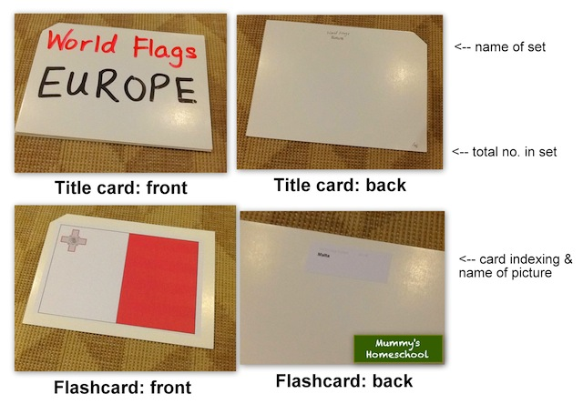 Mummy's Homeschool - How to make Shichida flashcards sample